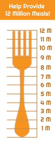 Fill Another Table Forkometer 12